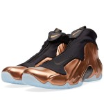 Flightposite Copper
